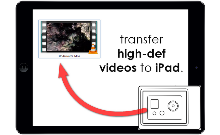 Transfer GoPro videos to iPad and iPhone