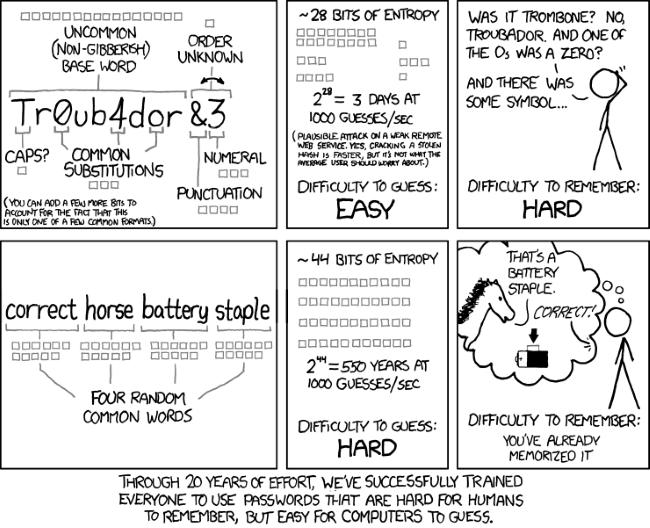 Password funny comics